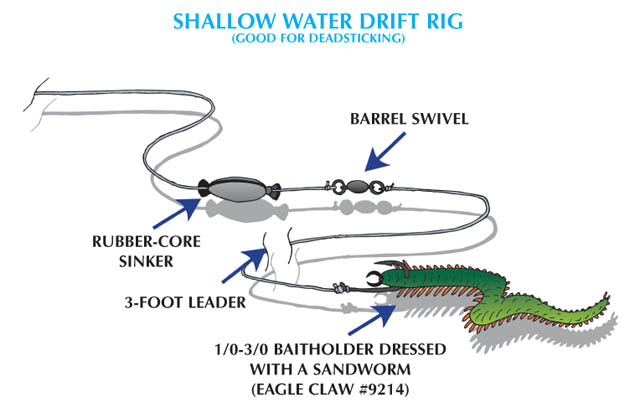 Weakfish - Shallow Water Drift Rig